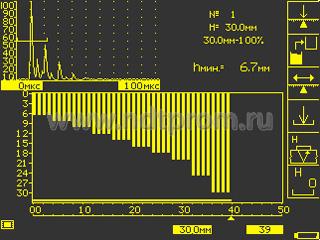 Регистрация профиля рельефа (одиночная запись) дефектоскопа УД2-140
