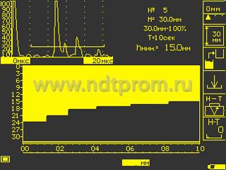 Регистрация профиля рельефа - запись по времени дефектоскопом УД2-140